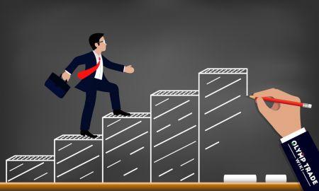 كيفية العثور على مستويات دعم ومقاومة موثوقة في Olymp Trade