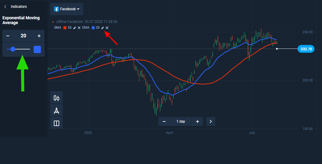 تداول الأسهم ليس للأثرياء فقط ، يمكنك تداوله على Olymp Trade